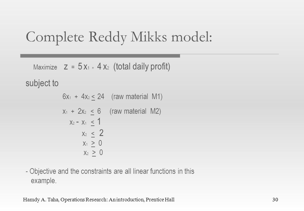 Complete Reddy Mikks model: