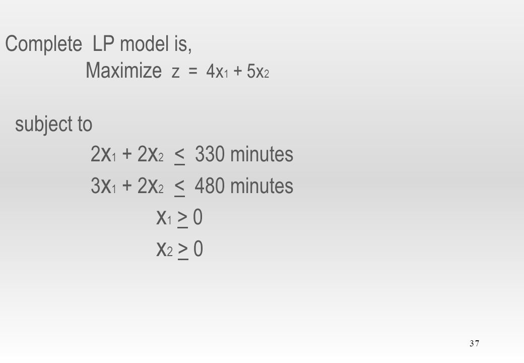 Complete LP model is, Maximize z = 4x1 + 5x2 subject to 2x1 + 2x2 < 330 minutes 3x1 + 2x2 < 480 minutes x1 > 0 x2 > 0