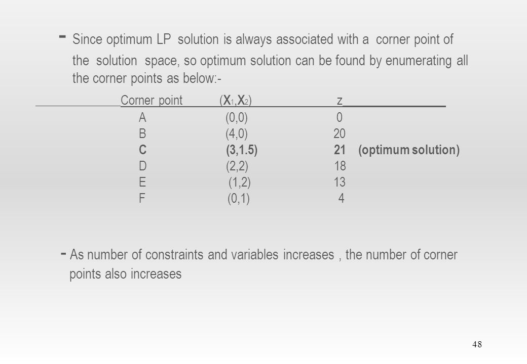 - Since optimum LP solution is always associated with a corner point of