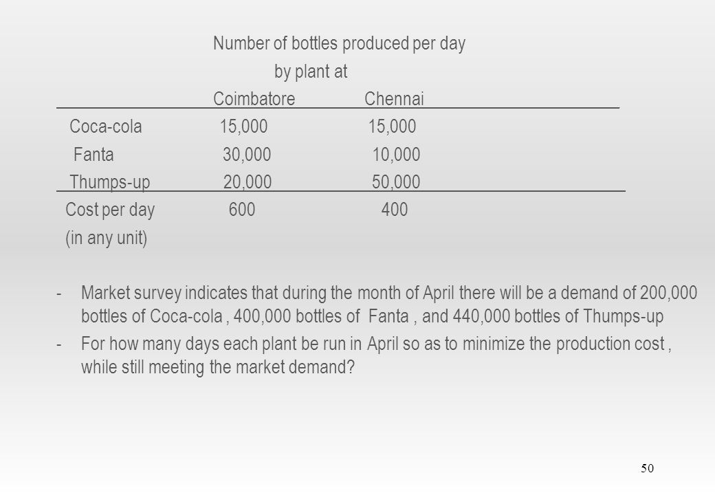 Number of bottles produced per day