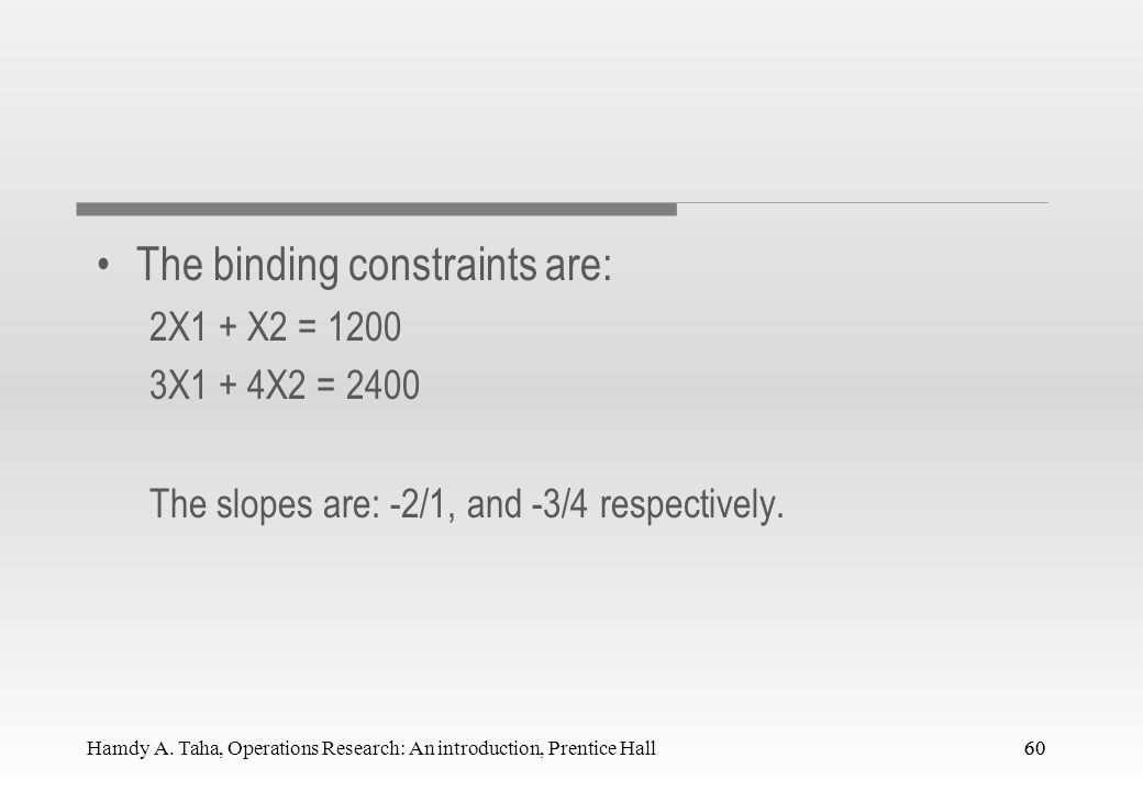 The binding constraints are: