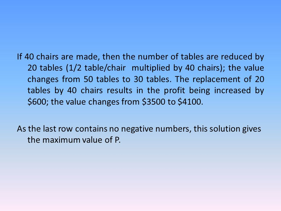 If 40 chairs are made, then the number of tables are reduced by 20 tables (1/2 table/chair multiplied by 40 chairs); the value changes from 50 tables to 30 tables.