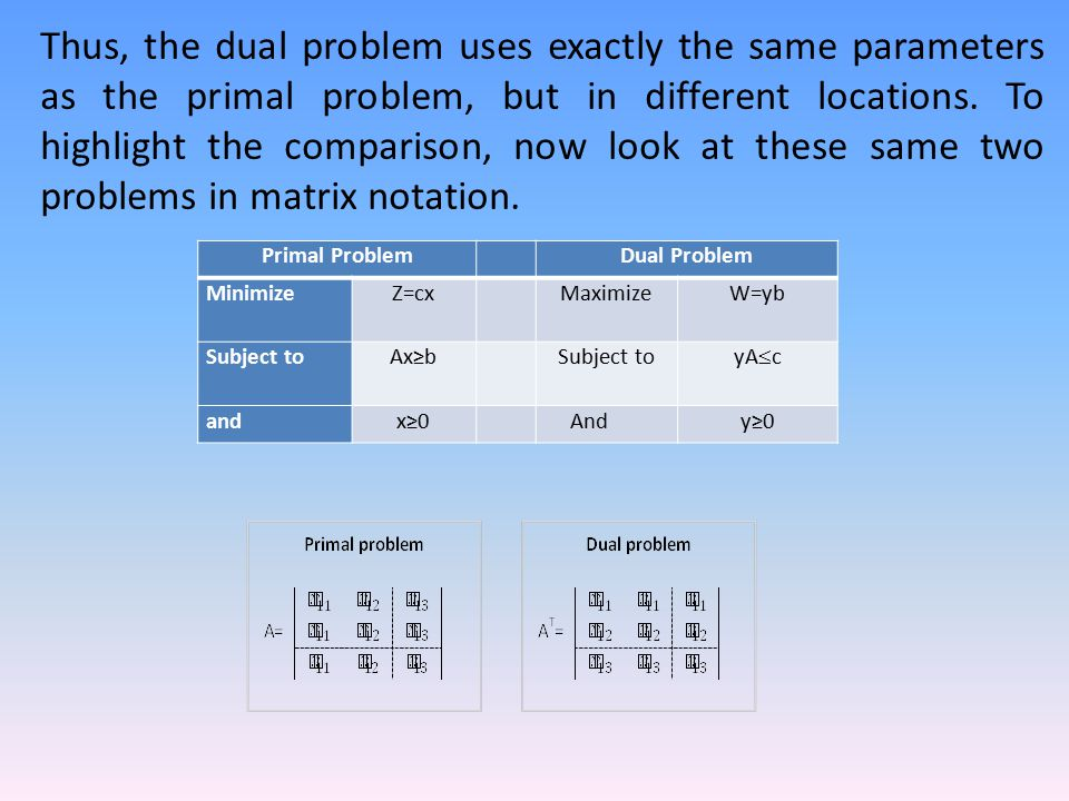 Thus, the dual problem uses exactly the same parameters as the primal problem, but in different locations. To highlight the comparison, now look at these same two problems in matrix notation.