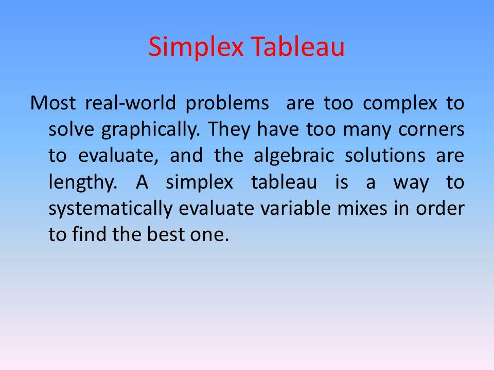 Simplex Tableau