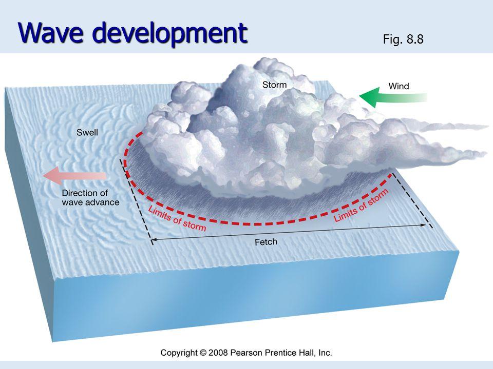 Wave development Fig. 8.8
