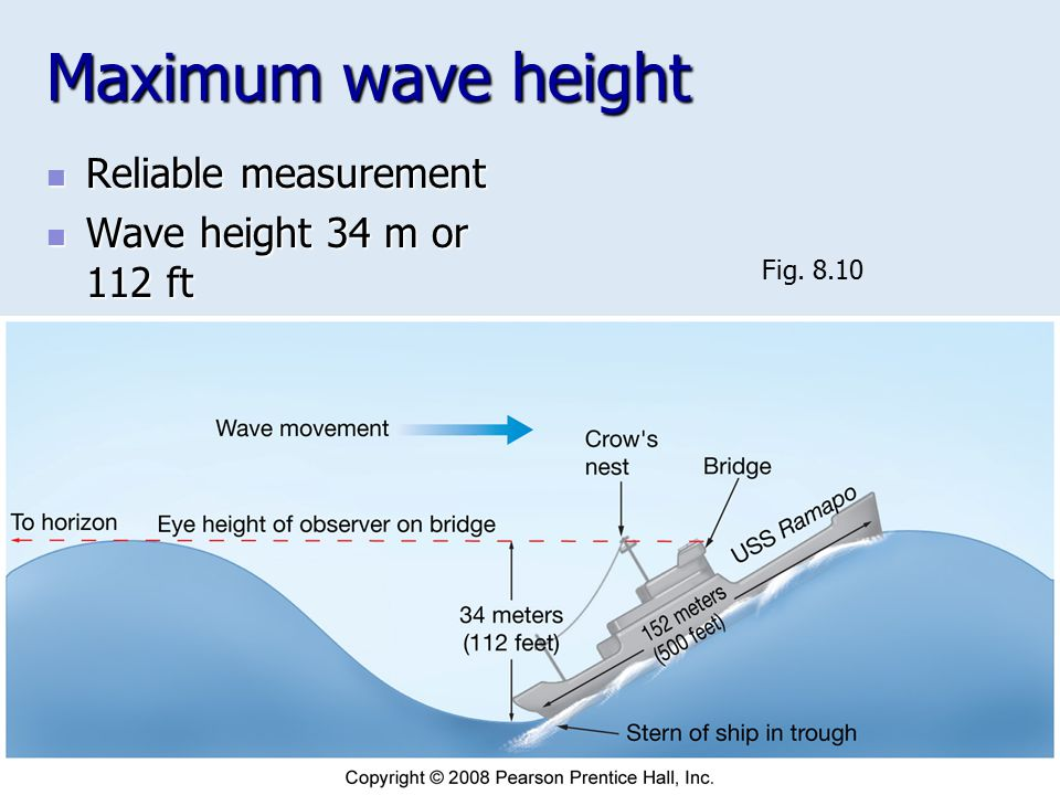 Maximum wave height Reliable measurement Wave height 34 m or 112 ft