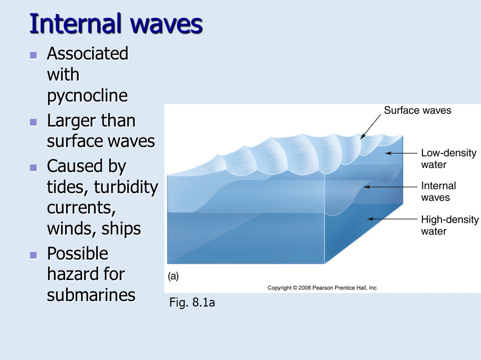 Internal waves Associated with pycnocline Larger than surface waves