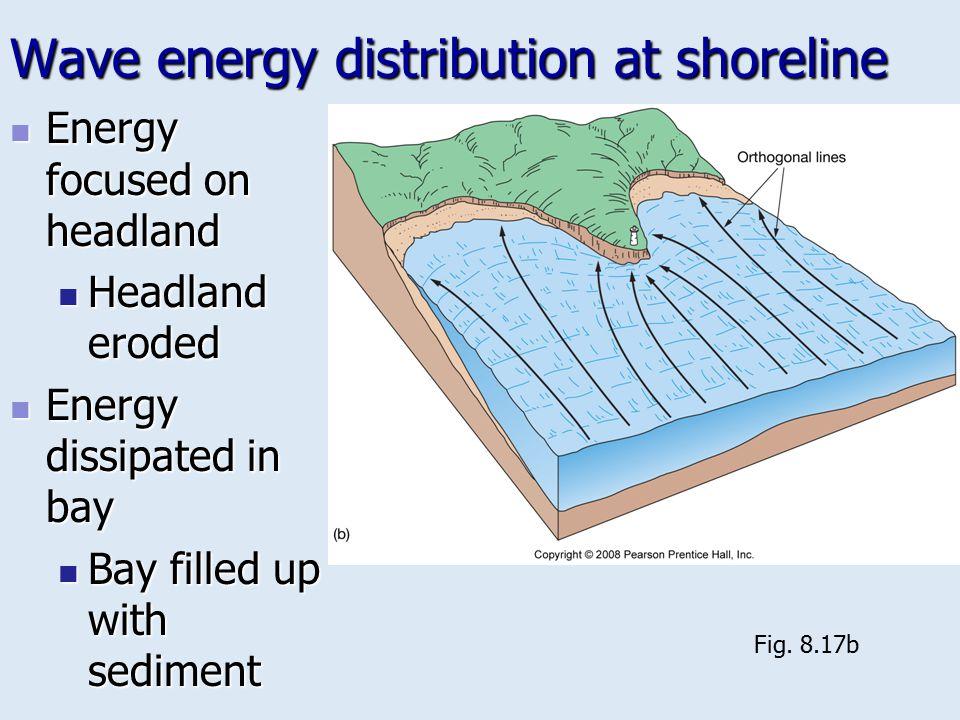 Wave energy distribution at shoreline