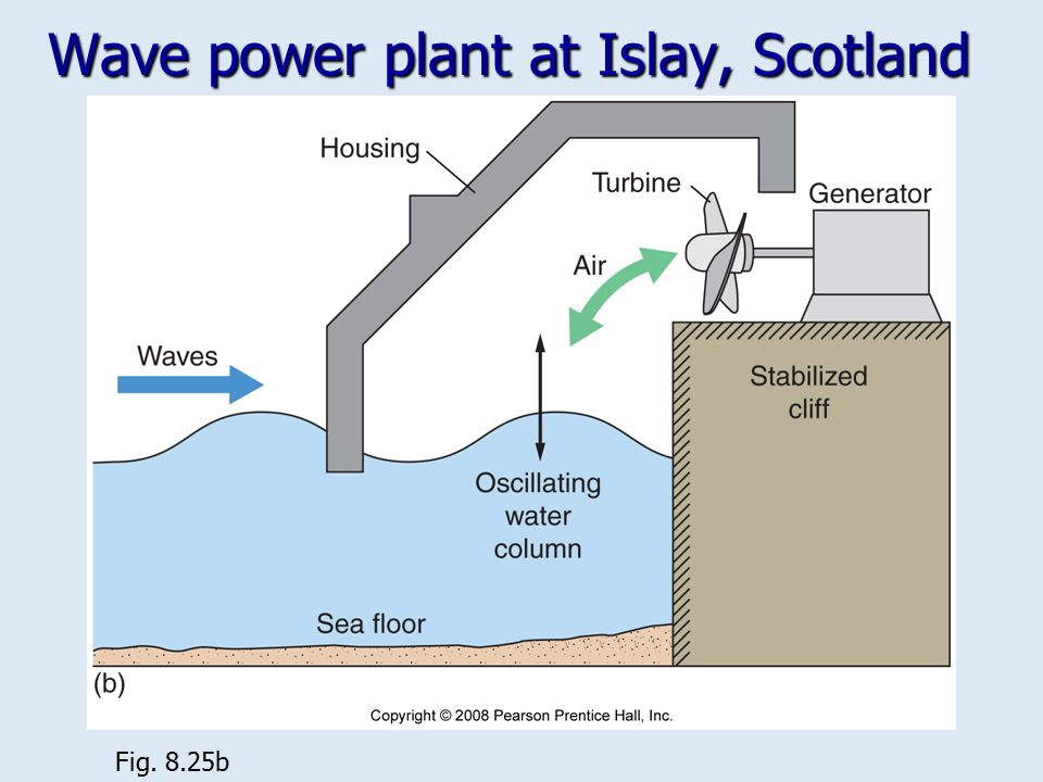 Wave power plant at Islay, Scotland