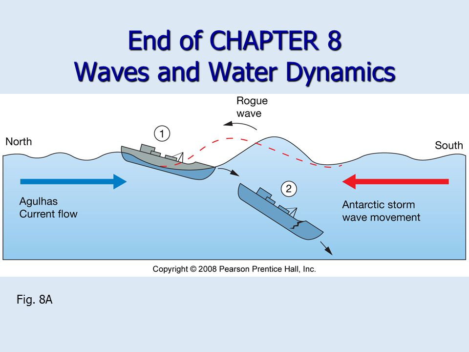 End of CHAPTER 8 Waves and Water Dynamics