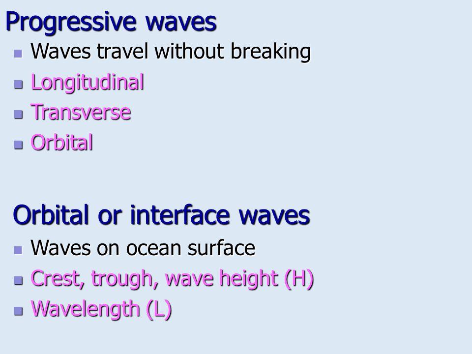 Orbital or interface waves