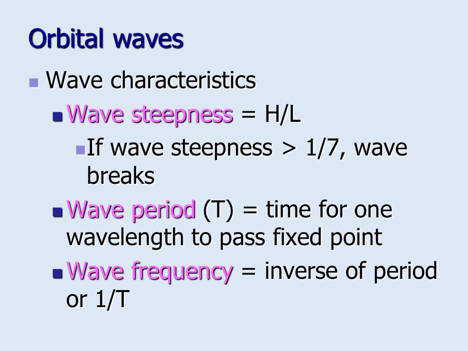 Orbital waves Wave characteristics Wave steepness = H/L