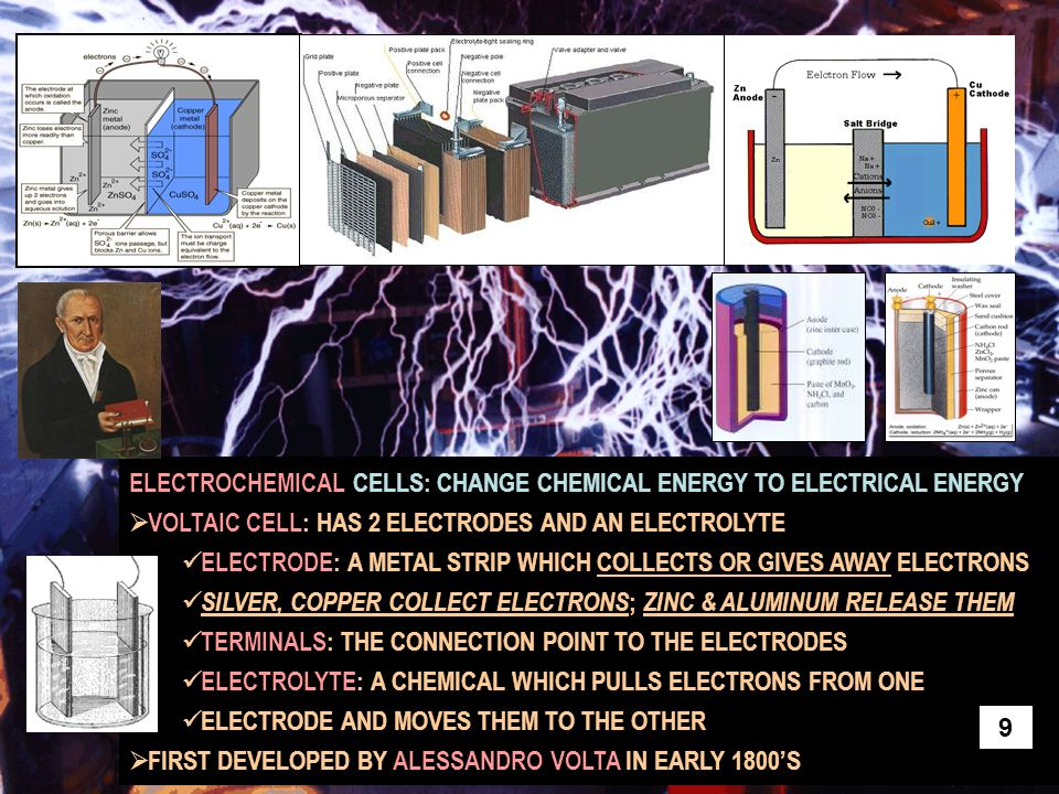 ELECTROCHEMICAL CELLS: CHANGE CHEMICAL ENERGY TO ELECTRICAL ENERGY