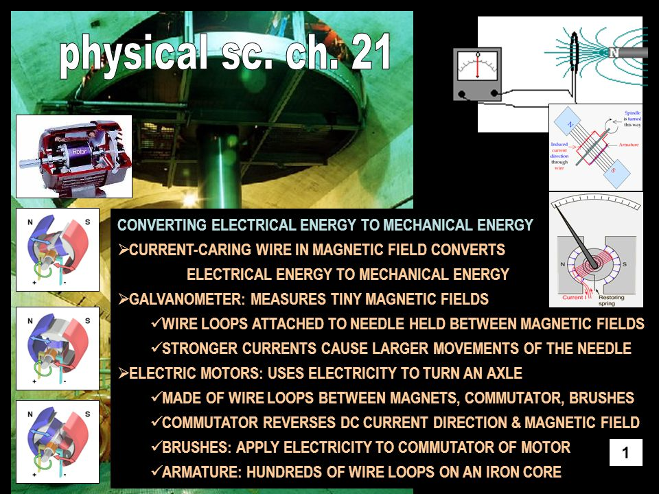 physical sc. ch. 21 CONVERTING ELECTRICAL ENERGY TO MECHANICAL ENERGY