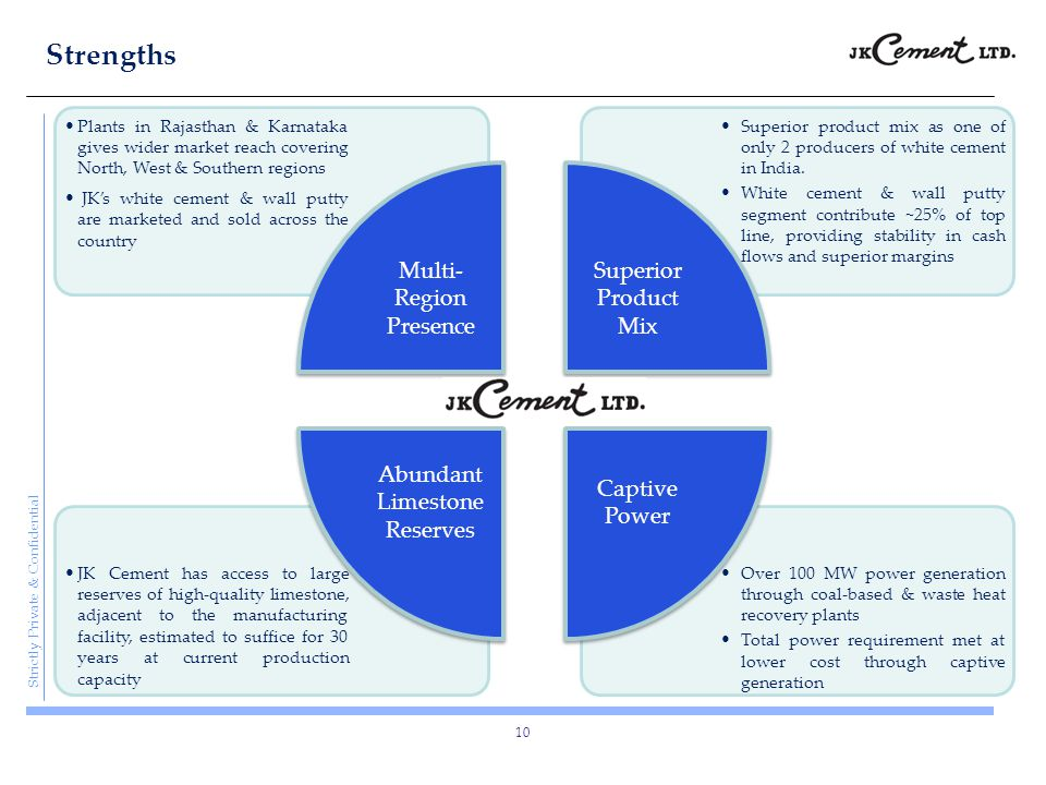 Strengths Multi-Region Presence Superior Product Mix Captive Power