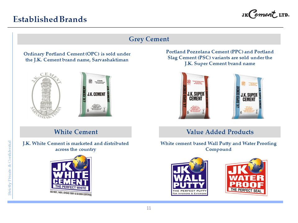 Established Brands Grey Cement White Cement Value Added Products