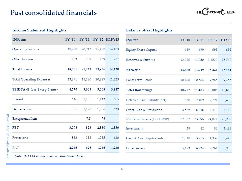 Past consolidated financials