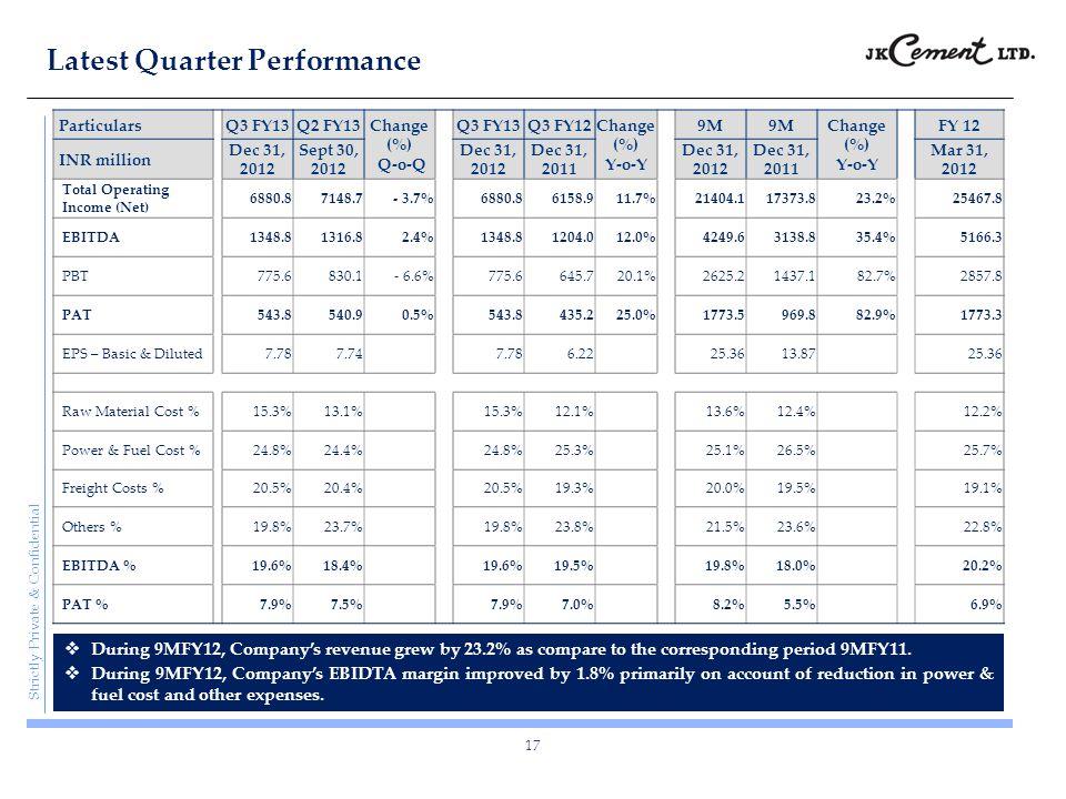 Latest Quarter Performance