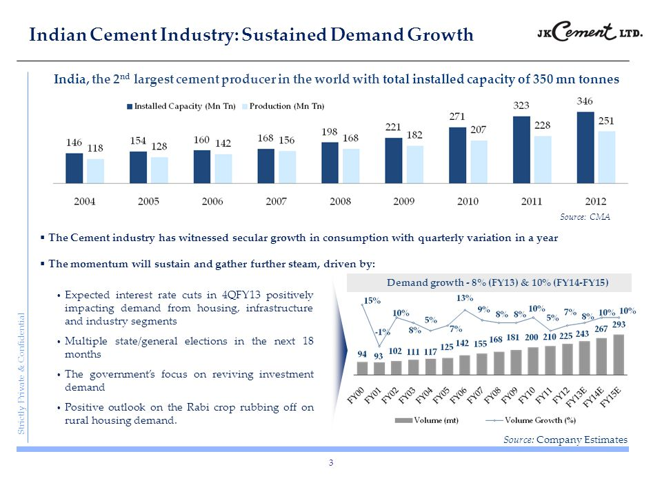 Indian Cement Industry: Sustained Demand Growth