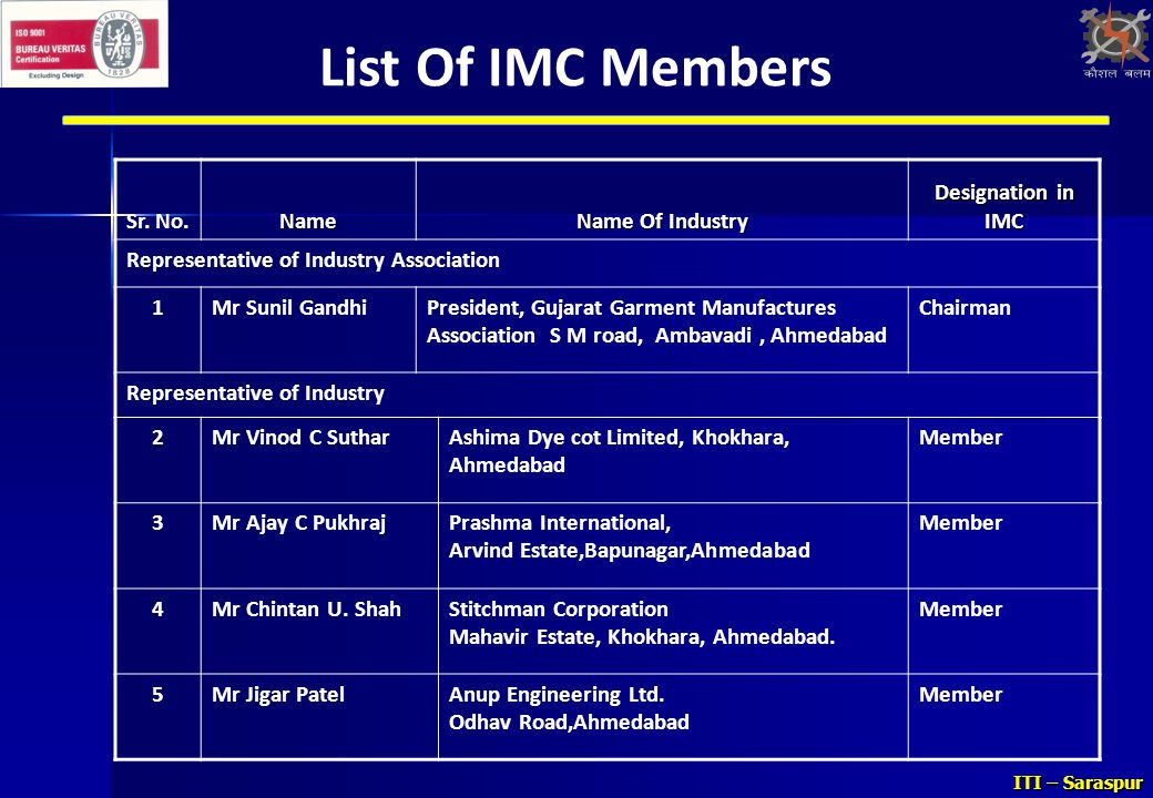 List Of IMC Members Sr. No. Name Name Of Industry Designation in IMC