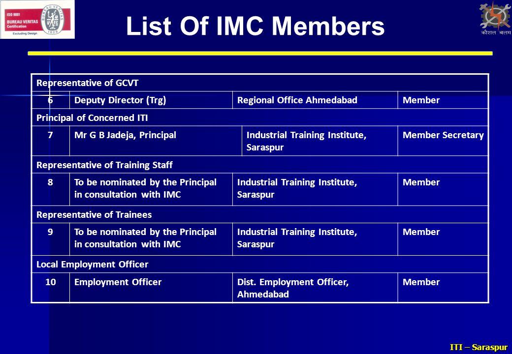 List Of IMC Members Representative of GCVT 6 Deputy Director (Trg)