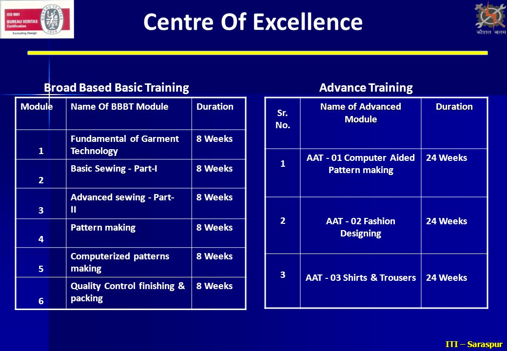 Centre Of Excellence Broad Based Basic Training Advance Training