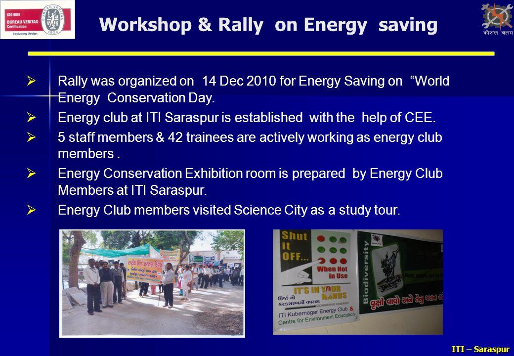 Workshop & Rally on Energy saving