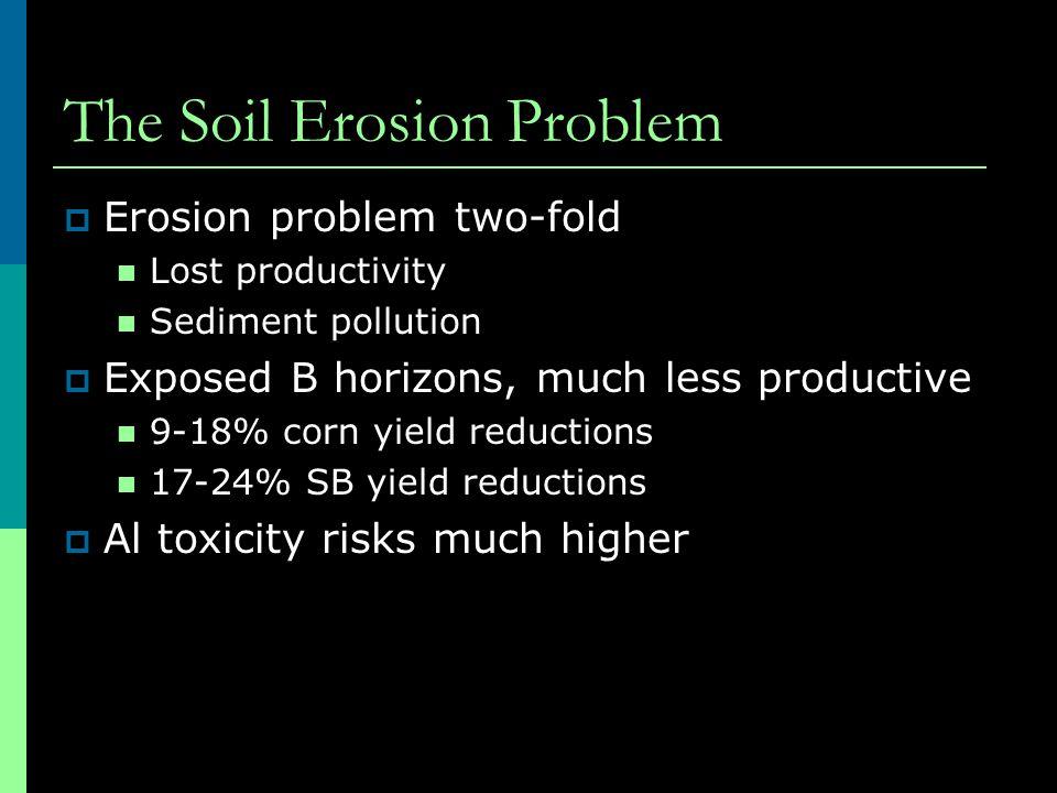 The Soil Erosion Problem