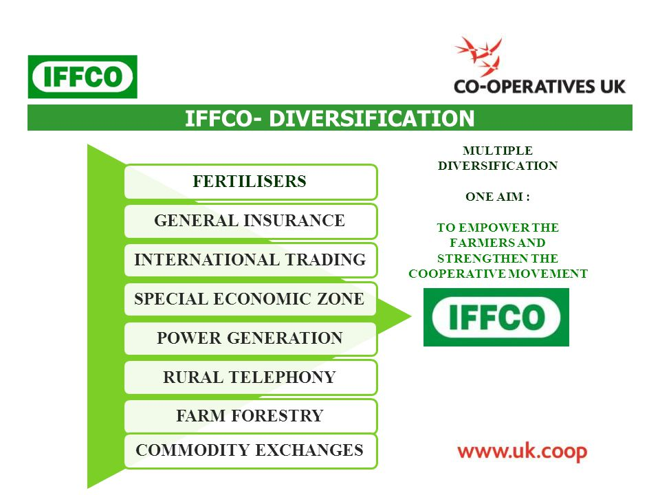 IFFCO- DIVERSIFICATION