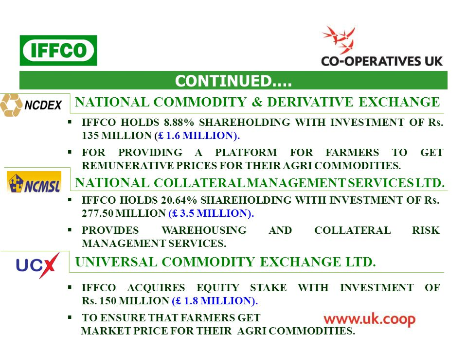 CONTINUED…. NATIONAL COMMODITY & DERIVATIVE EXCHANGE