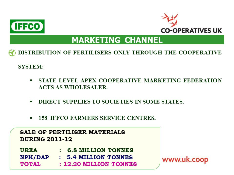 MARKETING CHANNEL DISTRIBUTION OF FERTILISERS ONLY THROUGH THE COOPERATIVE SYSTEM: