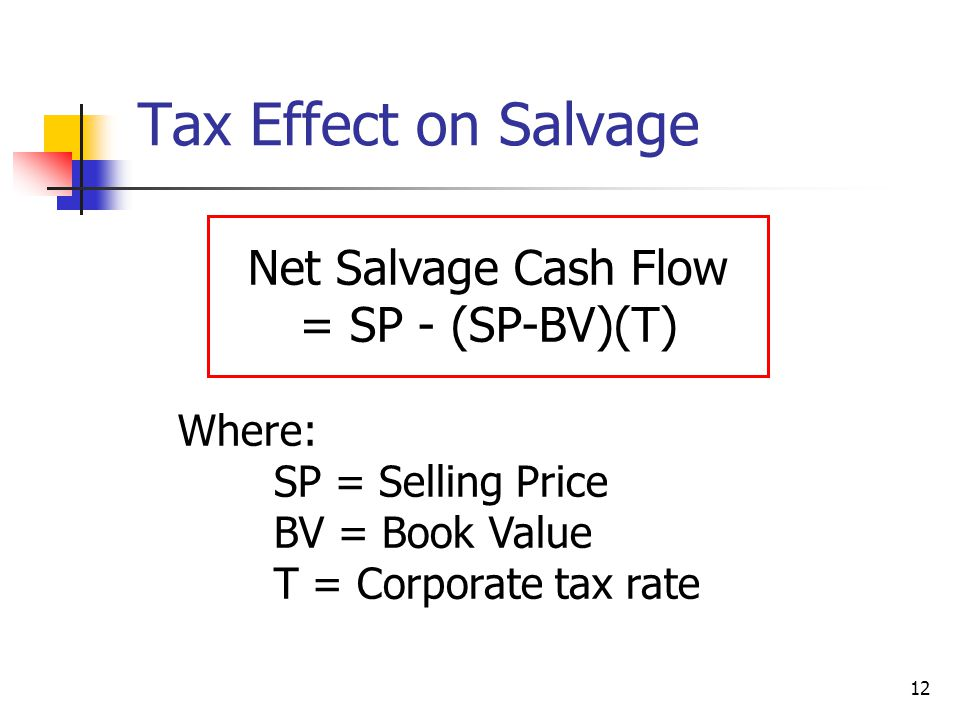 Tax Effect on Salvage Net Salvage Cash Flow = SP - (SP-BV)(T) Where: