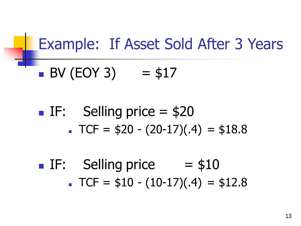 Example: If Asset Sold After 3 Years