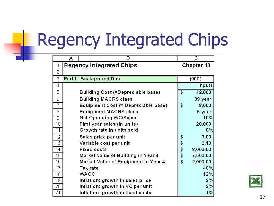 Regency Integrated Chips