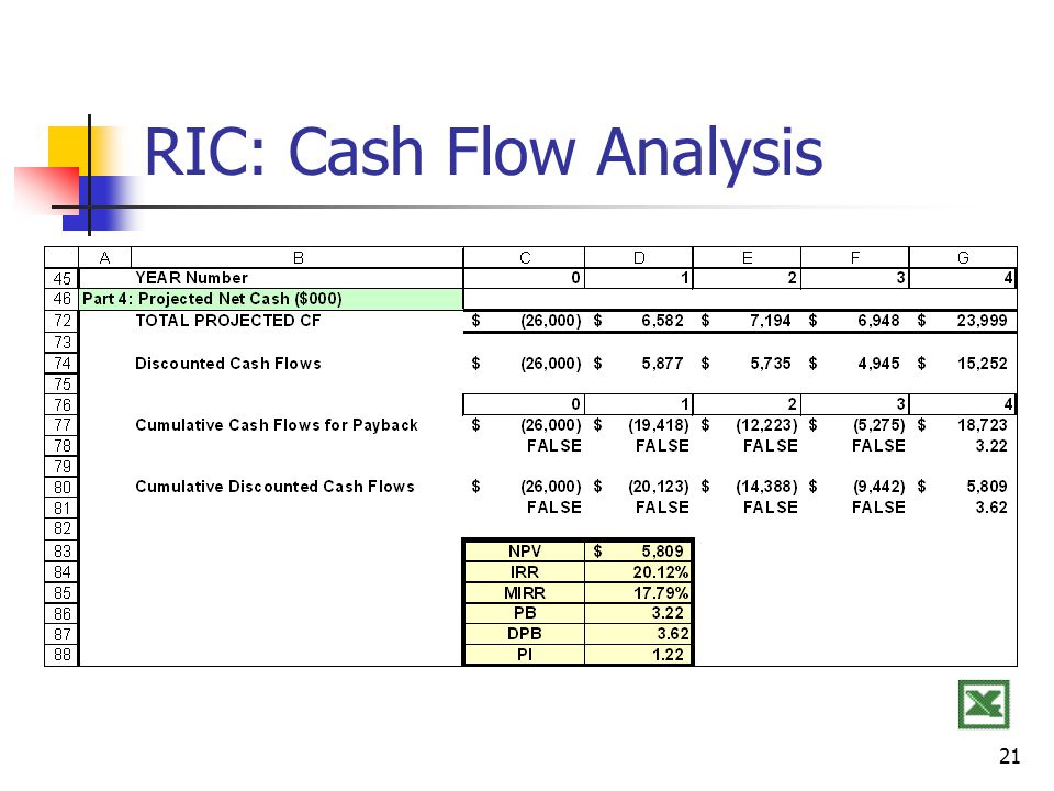 RIC: Cash Flow Analysis