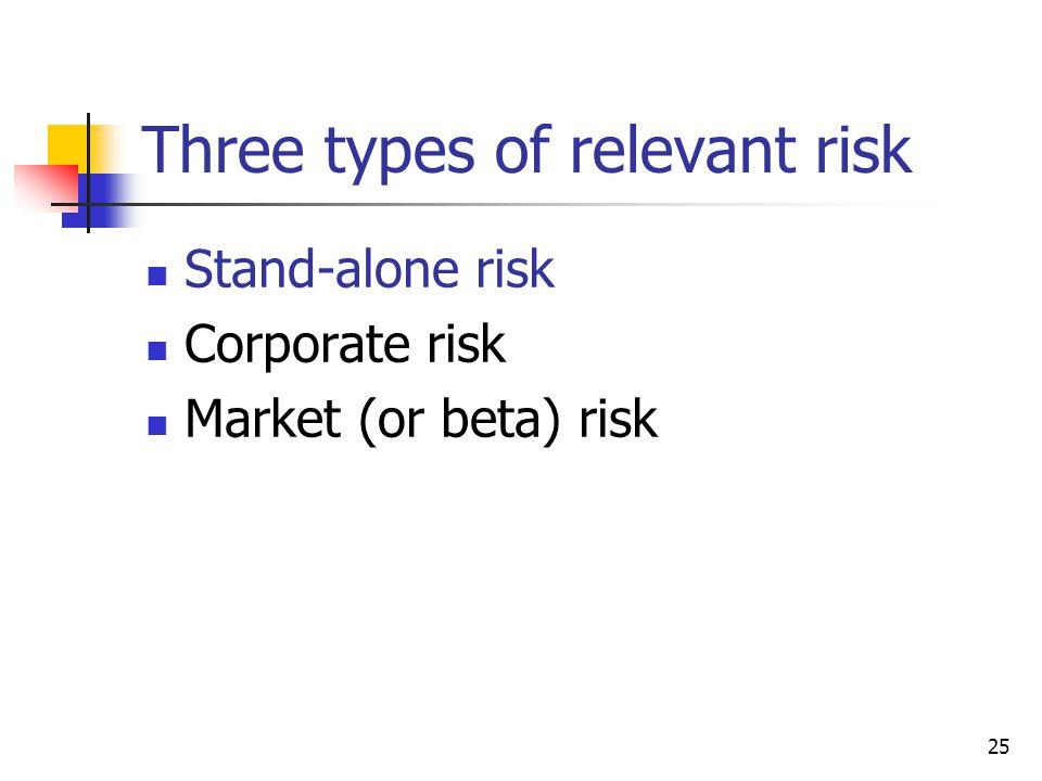 Three types of relevant risk