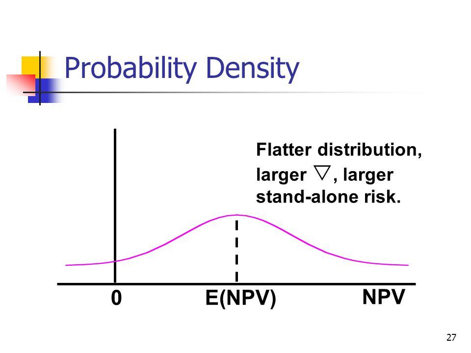 Probability Density 0 E(NPV) NPV Flatter distribution,