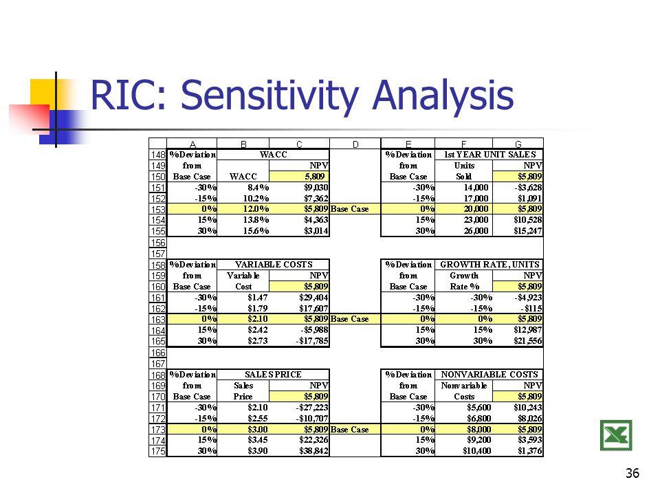RIC: Sensitivity Analysis