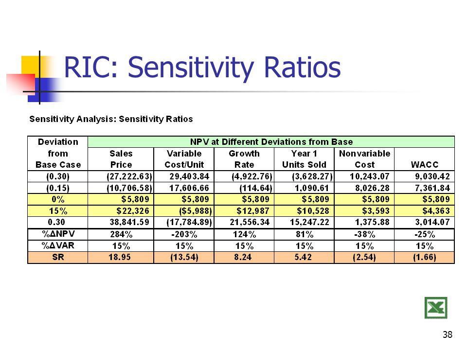 RIC: Sensitivity Ratios
