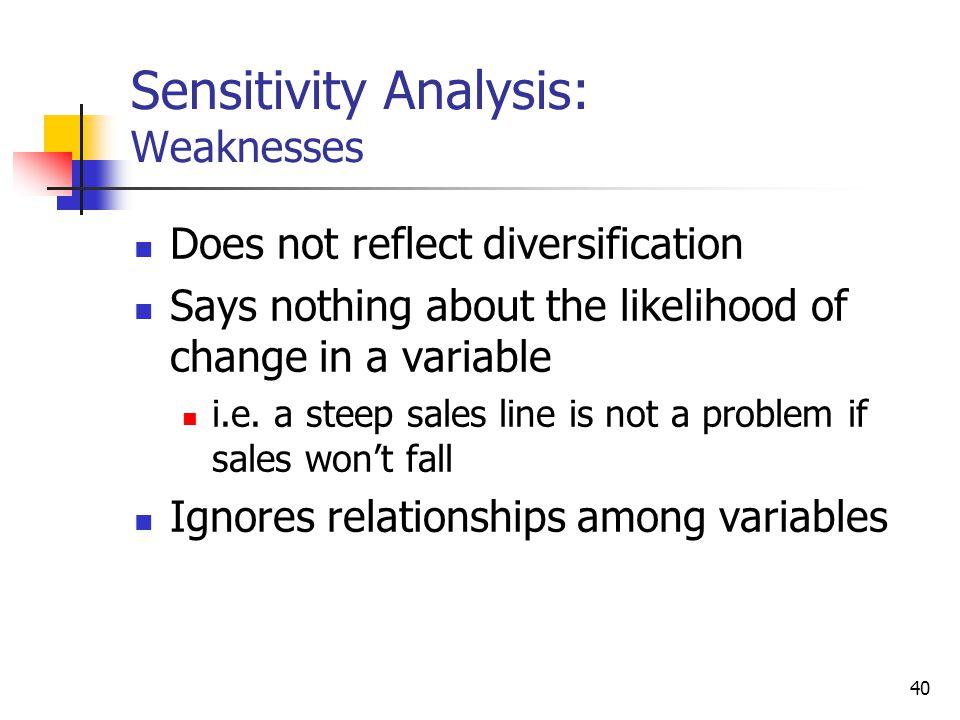 Sensitivity Analysis: Weaknesses