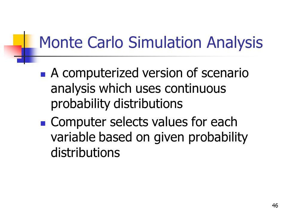 Monte Carlo Simulation Analysis