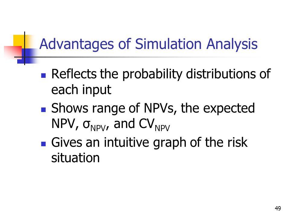 Advantages of Simulation Analysis
