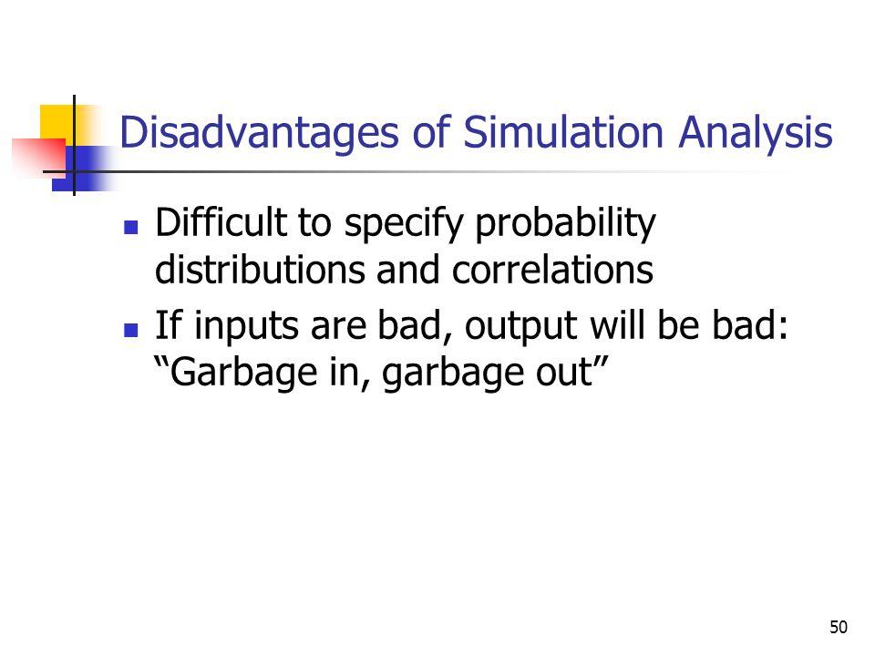 Disadvantages of Simulation Analysis