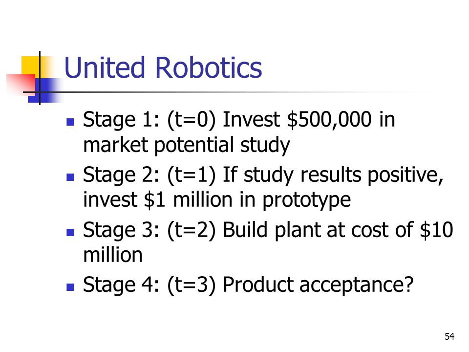 United Robotics Stage 1: (t=0) Invest $500,000 in market potential study. Stage 2: (t=1) If study results positive, invest $1 million in prototype.