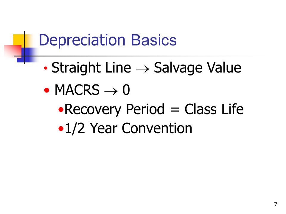 Depreciation Basics MACRS  0 Recovery Period = Class Life