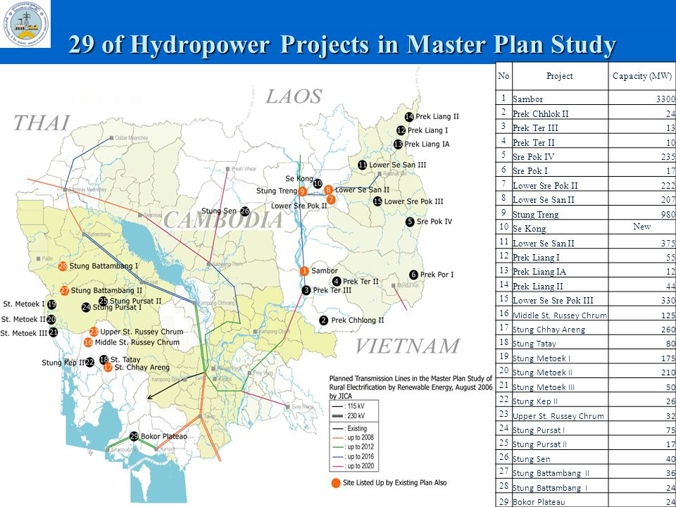 29 of Hydropower Projects in Master Plan Study