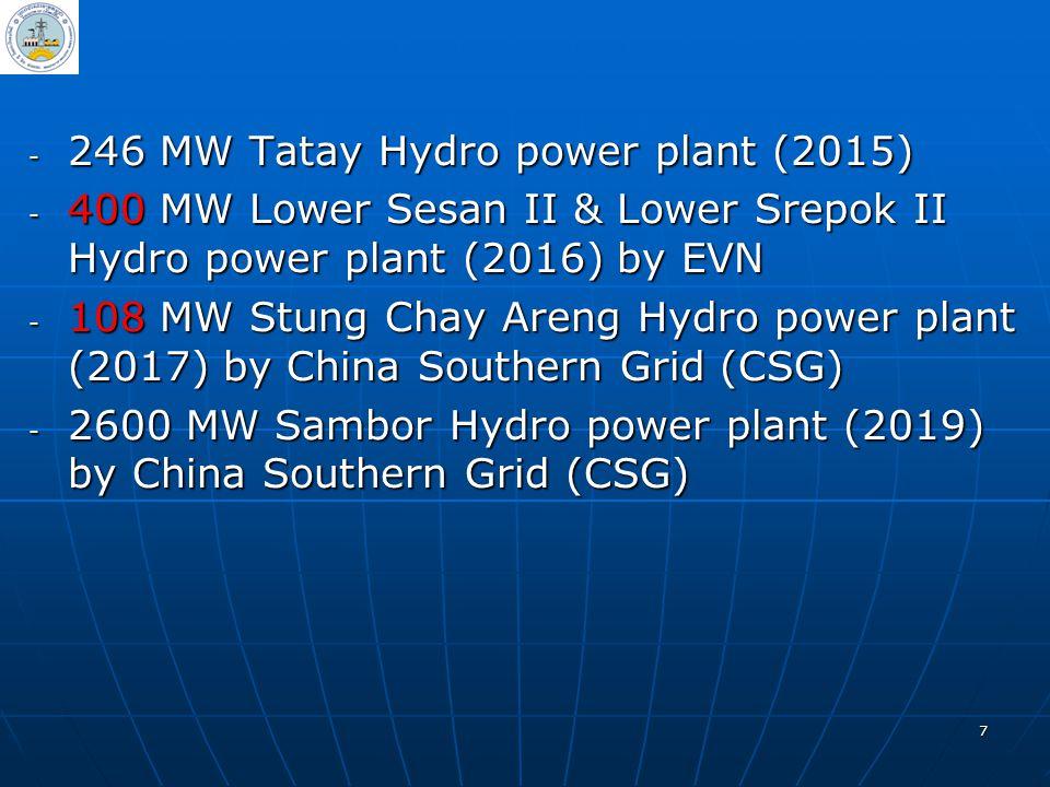 246 MW Tatay Hydro power plant (2015)