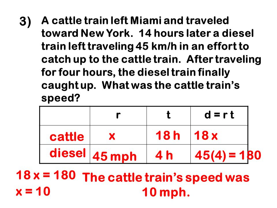 The cattle train's speed was 10 mph.