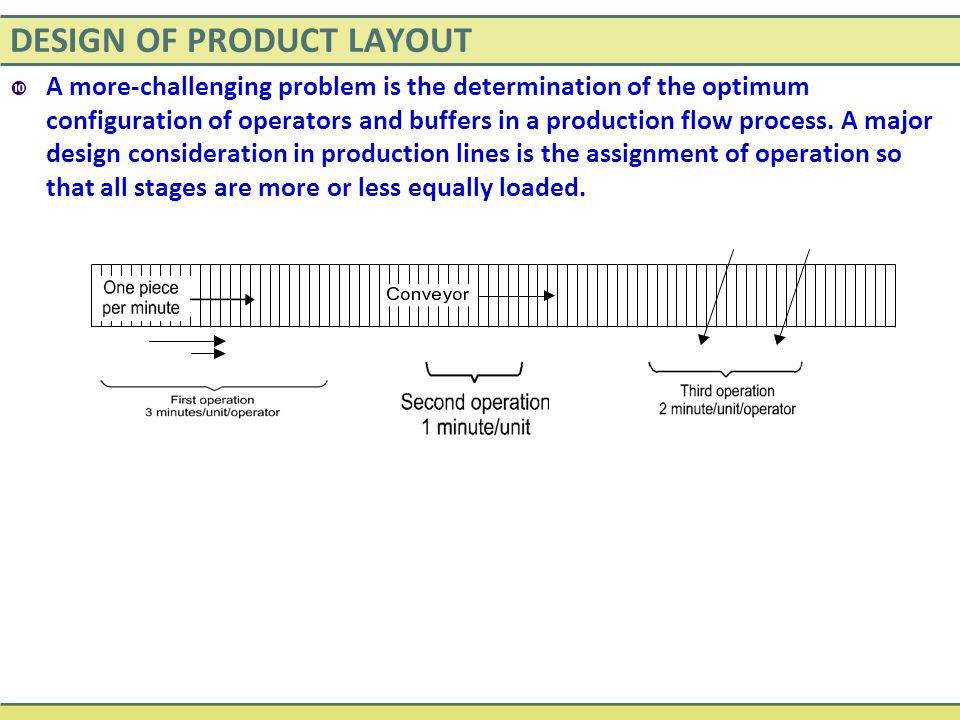 DESIGN OF PRODUCT LAYOUT