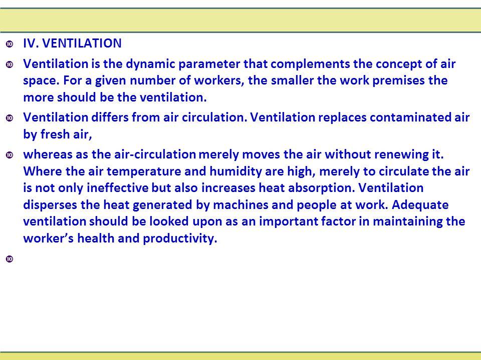 IV. VENTILATION